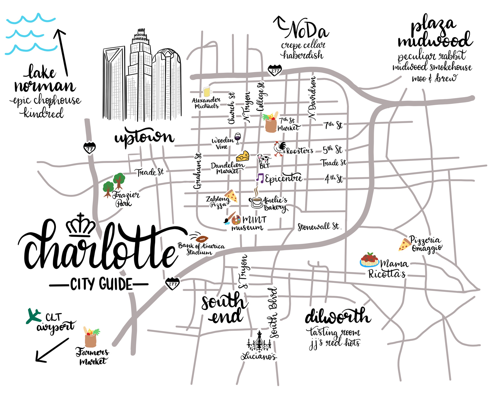 Charlotte travel guide | what to do in Charlotte | things to do in Charlotte | traveling to Charlotte | best food in Charlotte | where to eat in Charlotte | uptown Charlotte food | BLT steak Charlotte